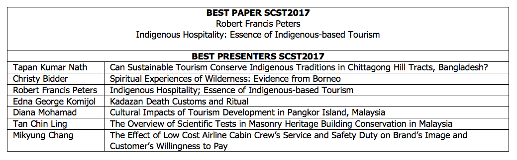 Award Winners SCST2017.png